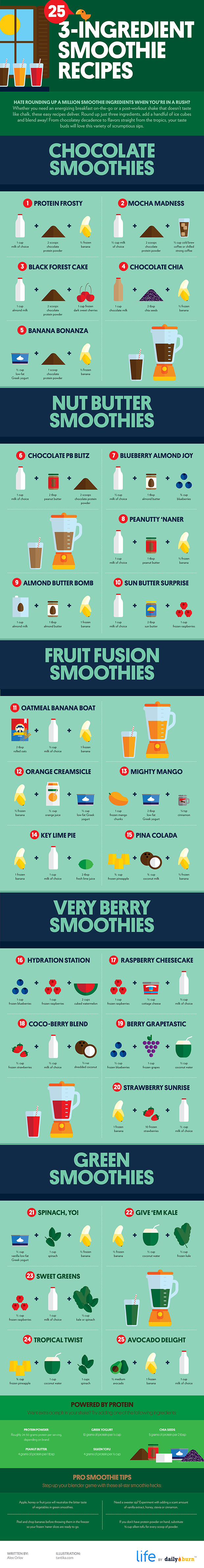 3 ingredient smoothies
