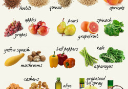 Which Foods Can Help with Weight Loss?