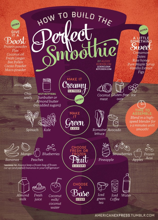 How to Make a Healthy Smoothie